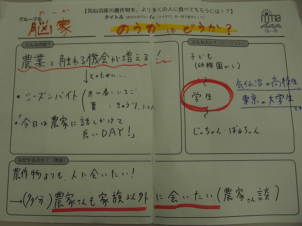 ぬまトーーク vol.8
