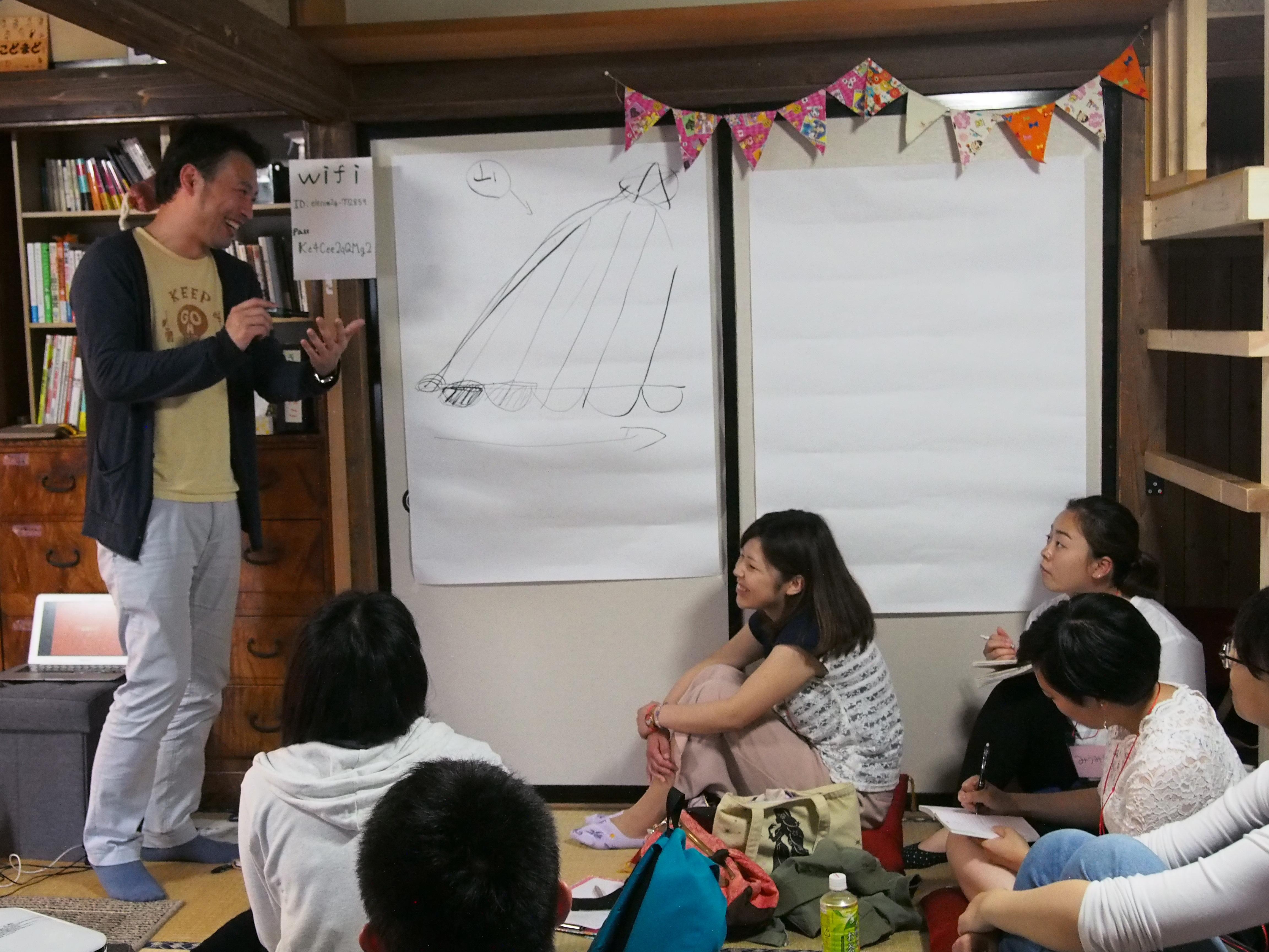 ぬま大学第3期 vol.2