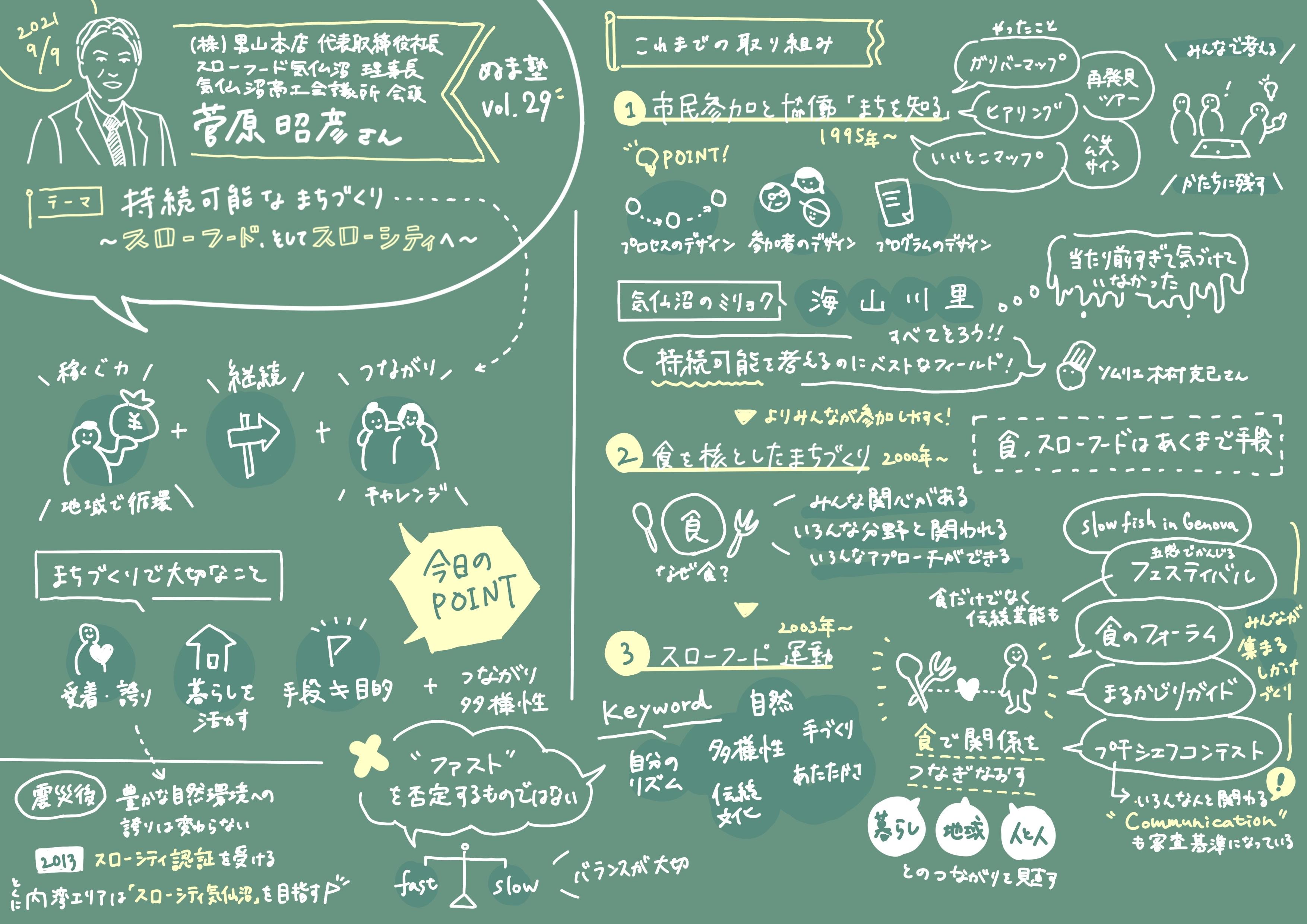 ぬま塾vol.29